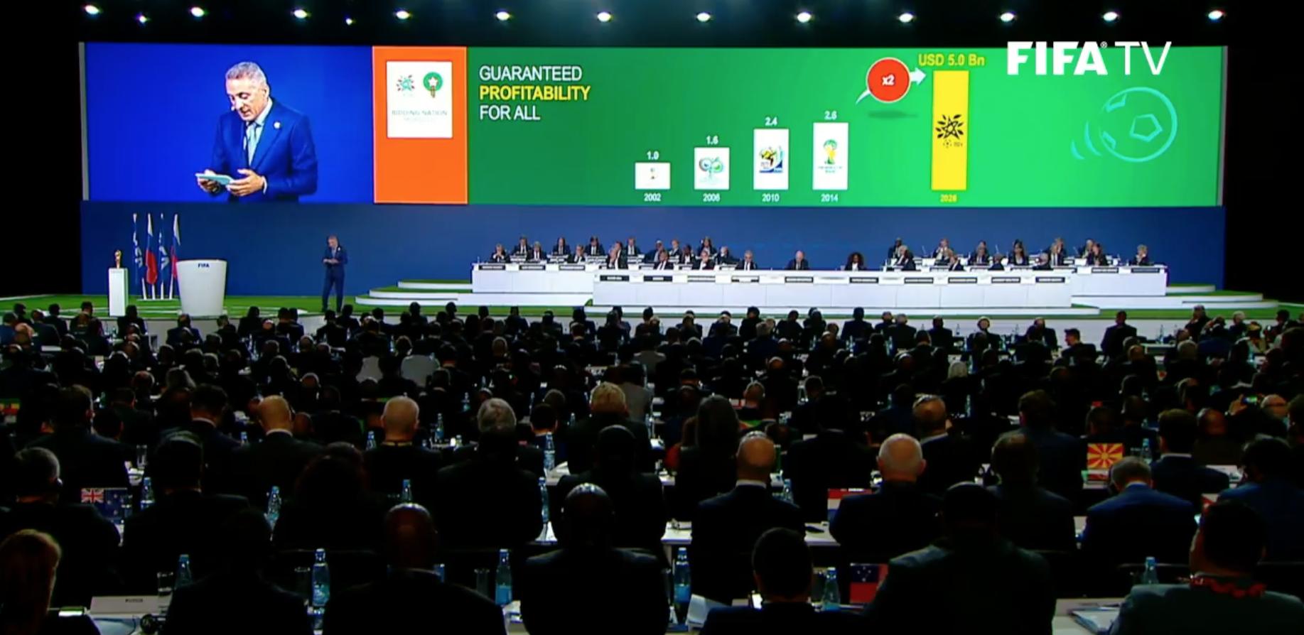 Mondial 2026 : Voici les pays qui ont voté pour le Maroc