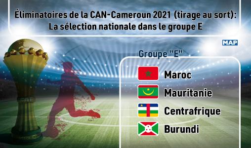 Eliminatoires CAN 2021: Les différents groupes connus