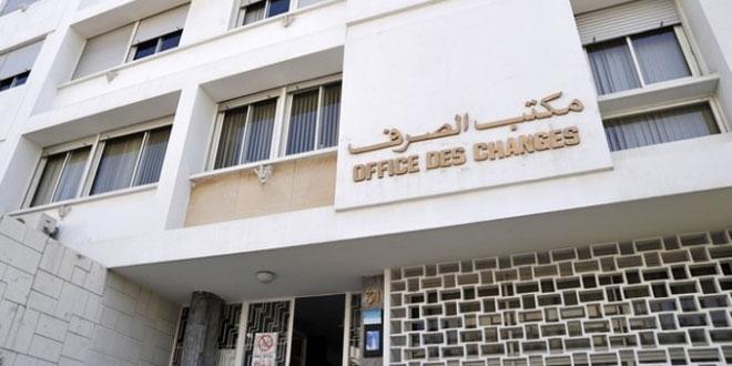 Office des changes: Dotation touristique exceptionnelle pour les Marocains bloqués à l'étranger
