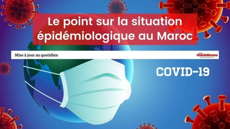 Covid-19 au Maroc : Bilan toujours au-dessus des 3.000 cas
