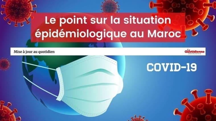 Covid-19 : Légère baisse des contaminations ce dimanche au Maroc