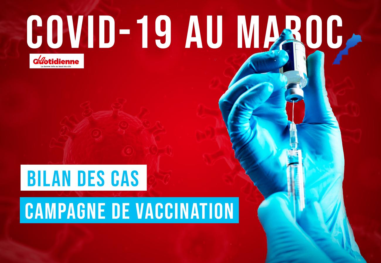 Covid-19: 175 nouveaux cas, 9 décès et 4.486.628 personnes vaccinées au Maroc