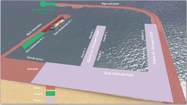Port de Safi : Le plan de masse validé